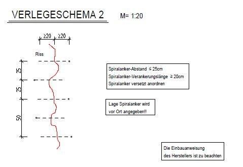 Mauerwerksrisse mit Spiralankersystem saniert